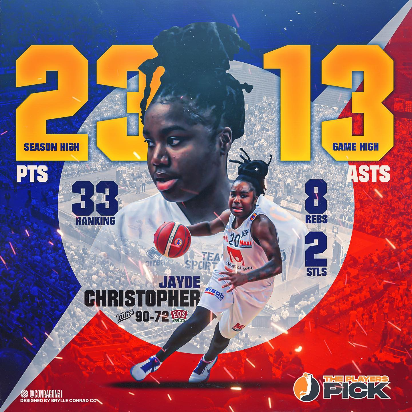Showtime Jayde Christopher vs EOS with 23 points – 13 assists & 8 rebounds!