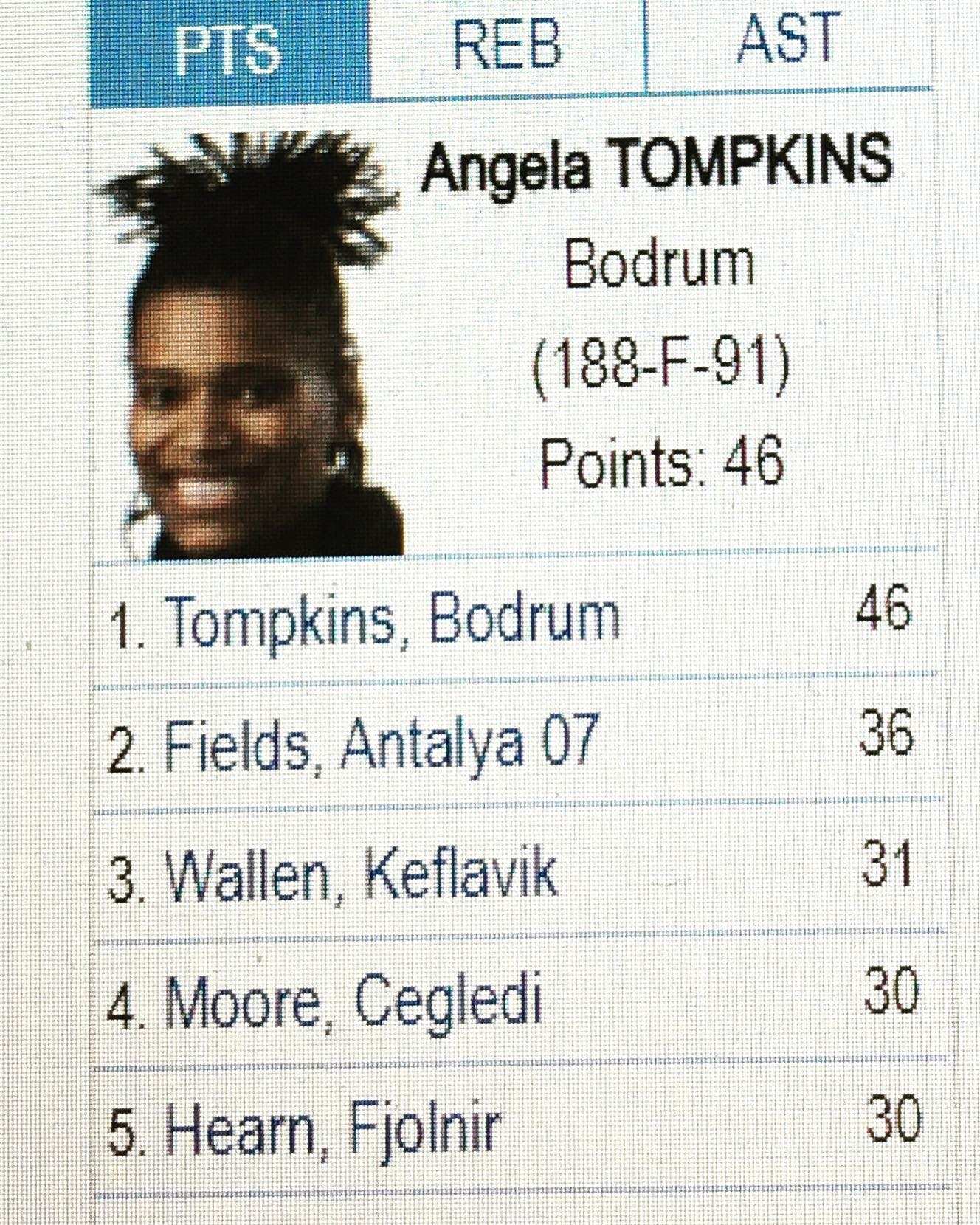 Tompkins' 46 points vs Fenerbahce set a new high scoring record in Europe this week!