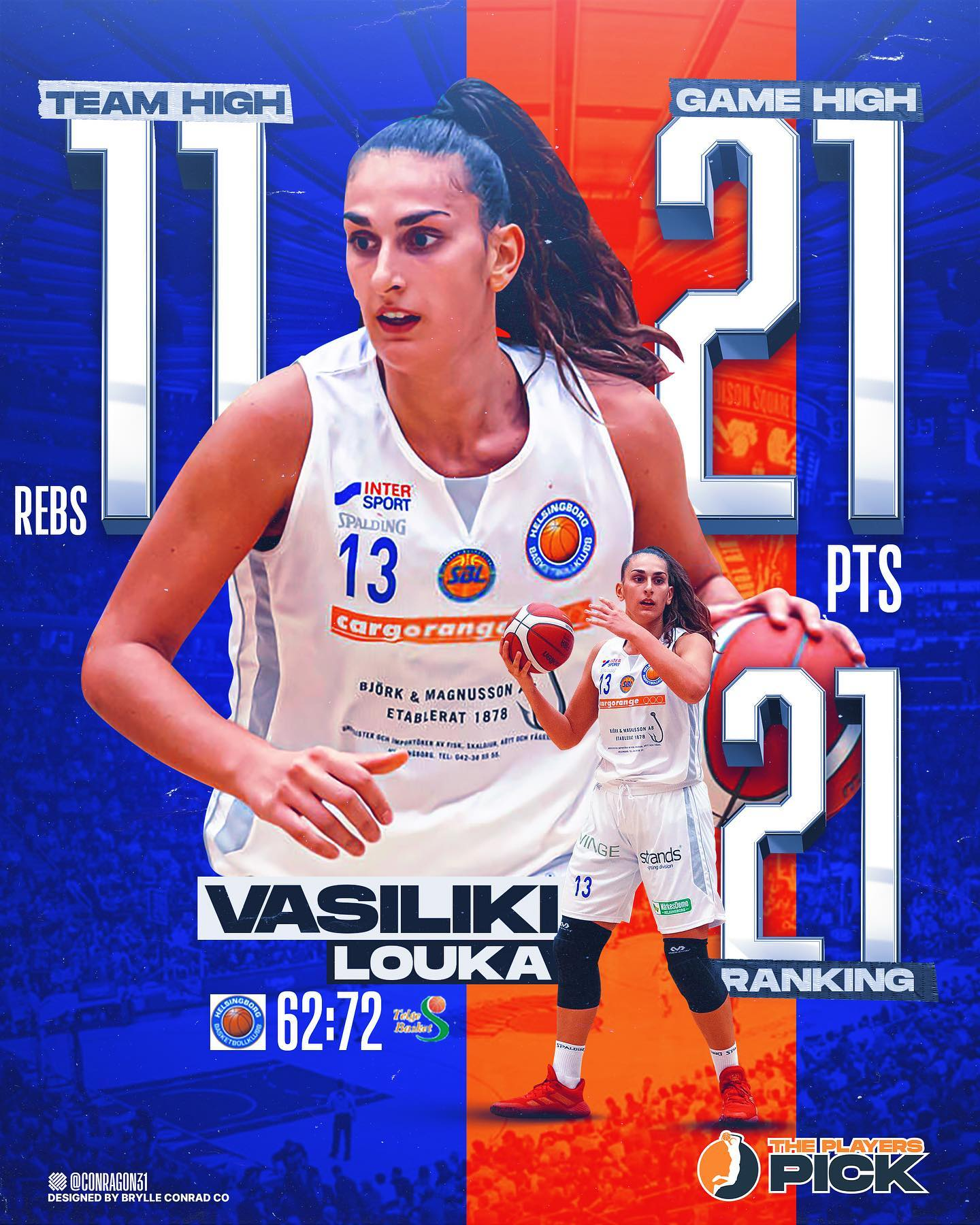 Vasiliki Louka recorded her 7th double double in Sweden – 21 points & 11 rebounds!