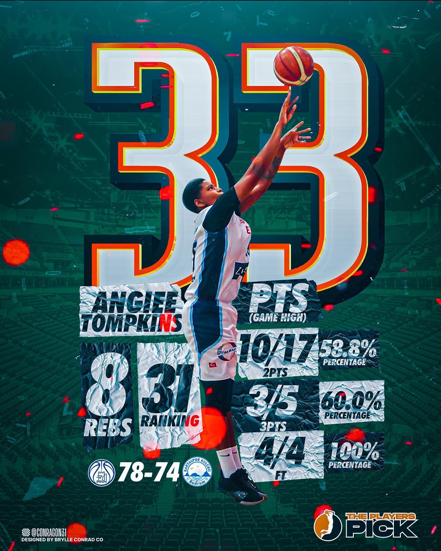 Tompkins keeps shining in Turkey – 33 points & 31 ranking for last week's League MVP!