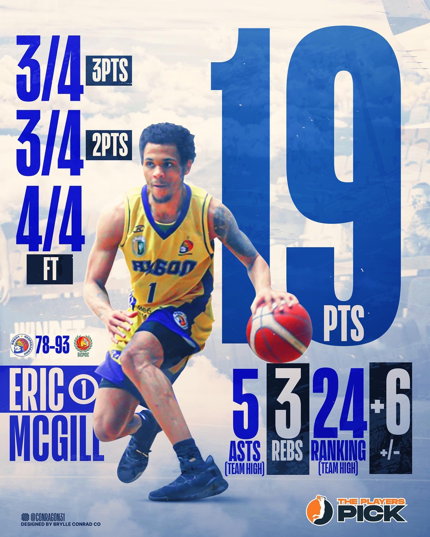 McGill came up big vs Beroe – 19 points & 5 assists – 6/8 FG !