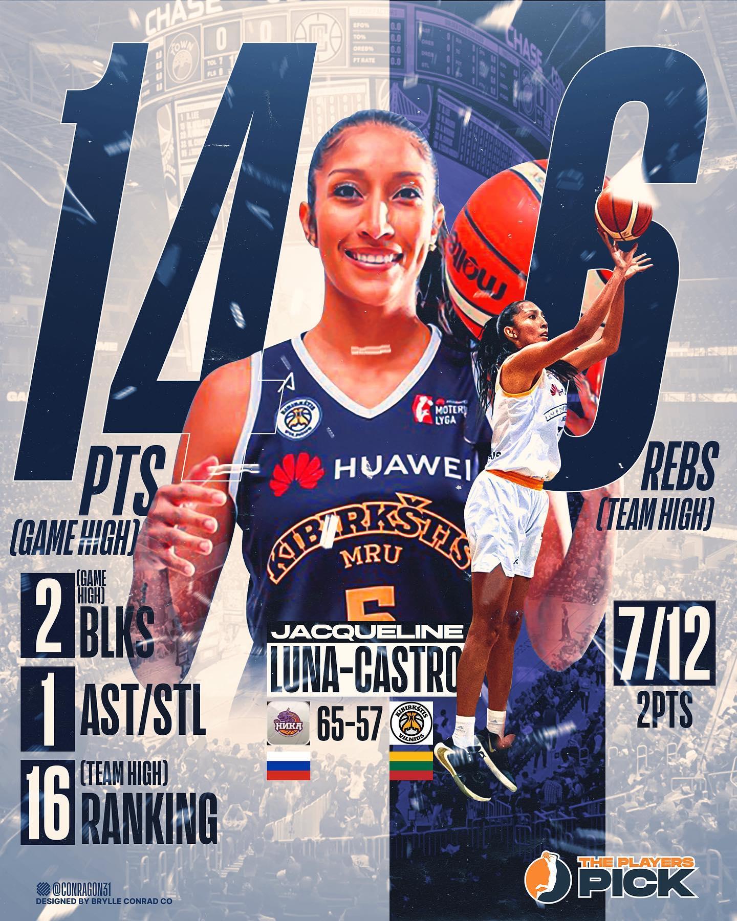 14 points & 6 rebounds vs Russian BC Nika in EWBL for Jackie Luna-Castro!