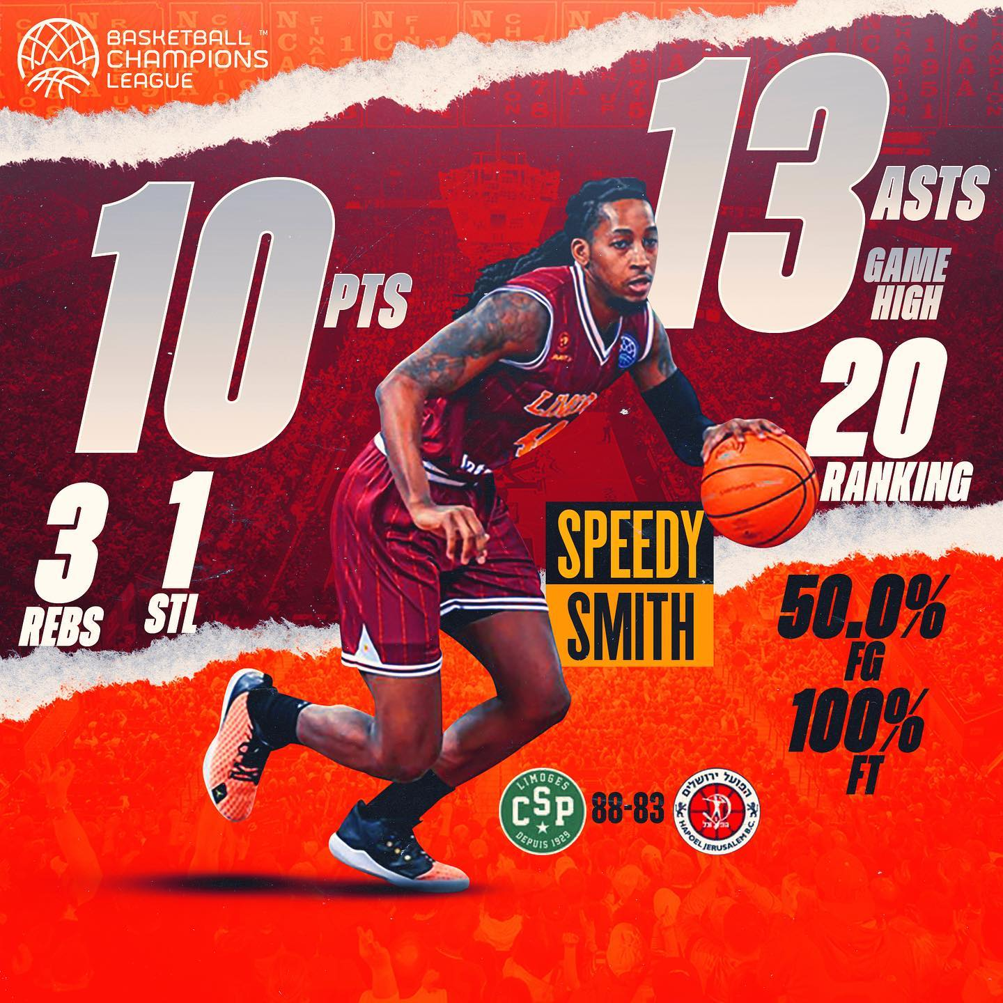 Huge double double for Smith vs Hapoel Jerusalem in Basketball Champions League!