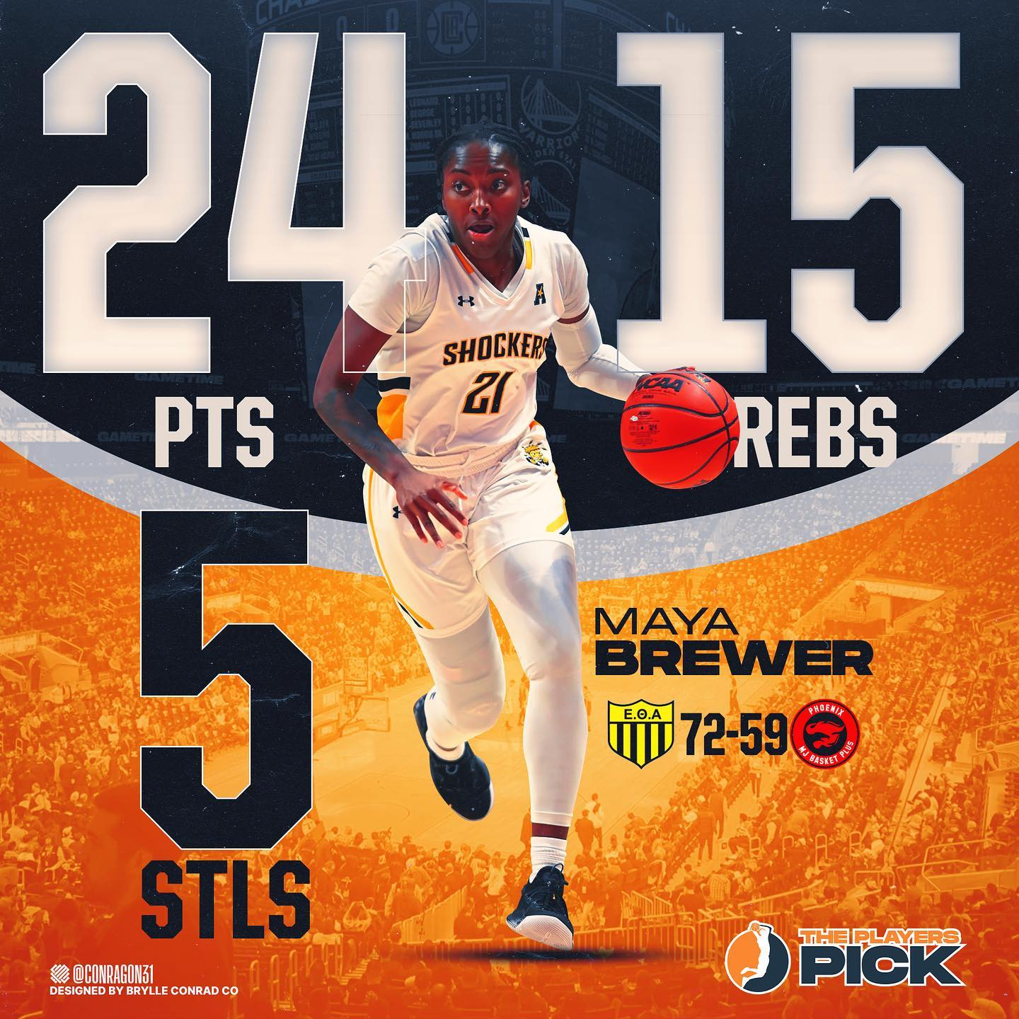 Huge double double for Brewer with 24 points & 15 rebounds!