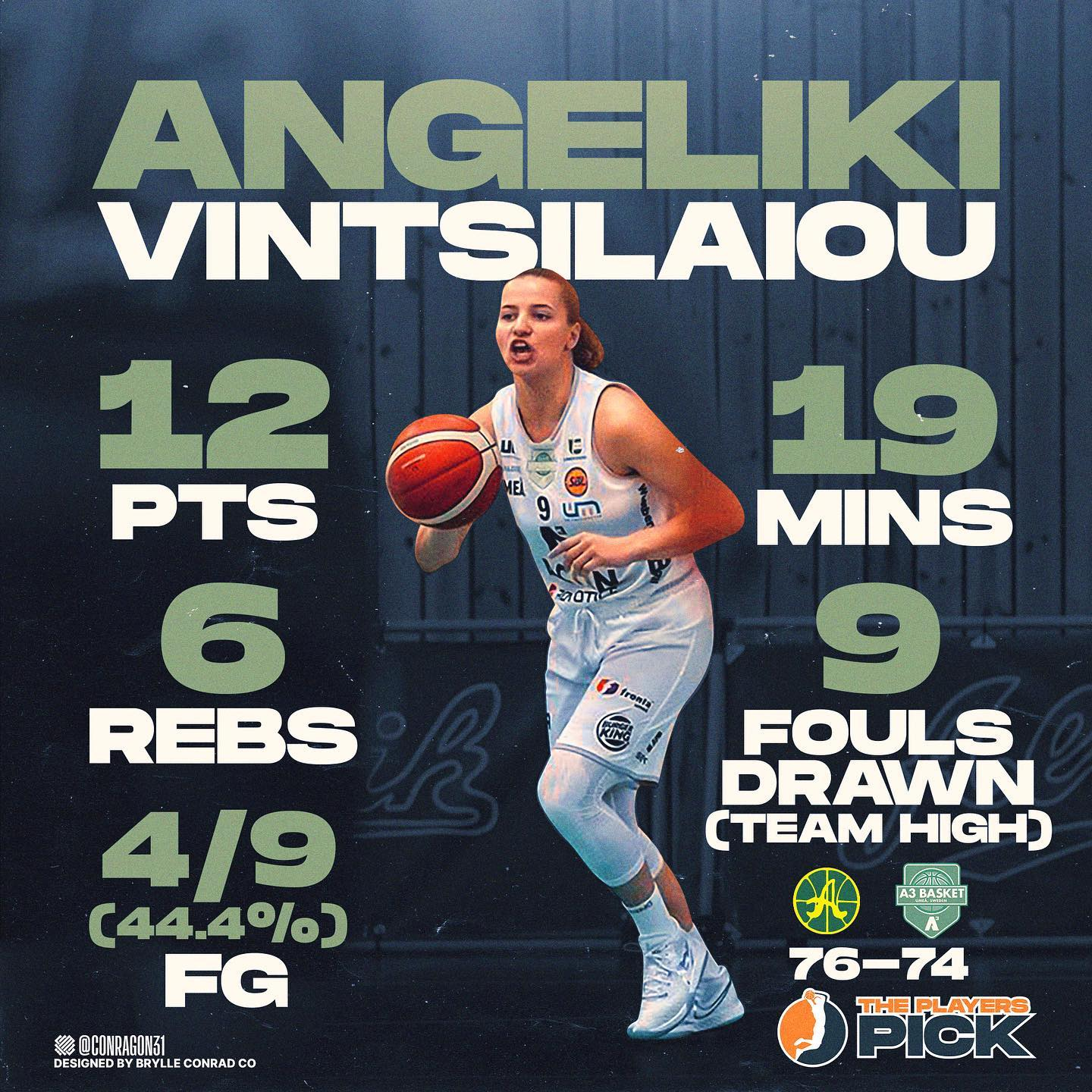 12 points – 6 rebounds – 9 fouls drawn in 19′ debut for A.Vintsilaiou with the Champions of Sweden!