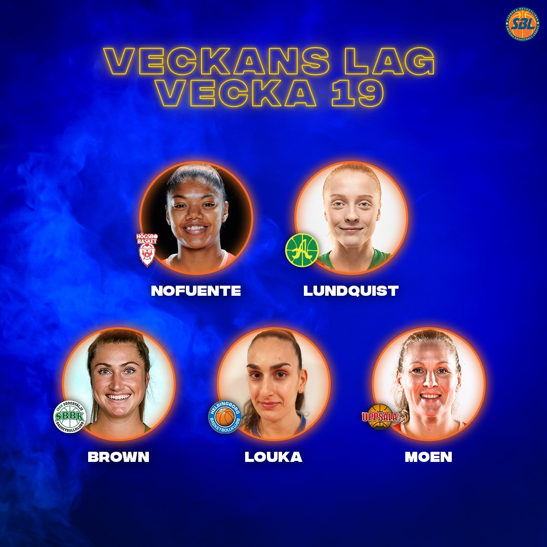 Vasiliki Louka wins for 3rd time 'Team of the Week' honors in Sweden!