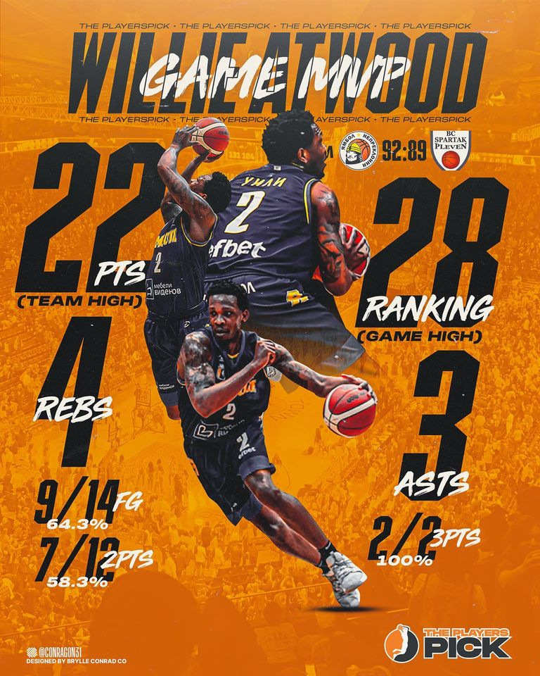 22 points & 28 ranking for MVP Willie Atwood vs Spartak!