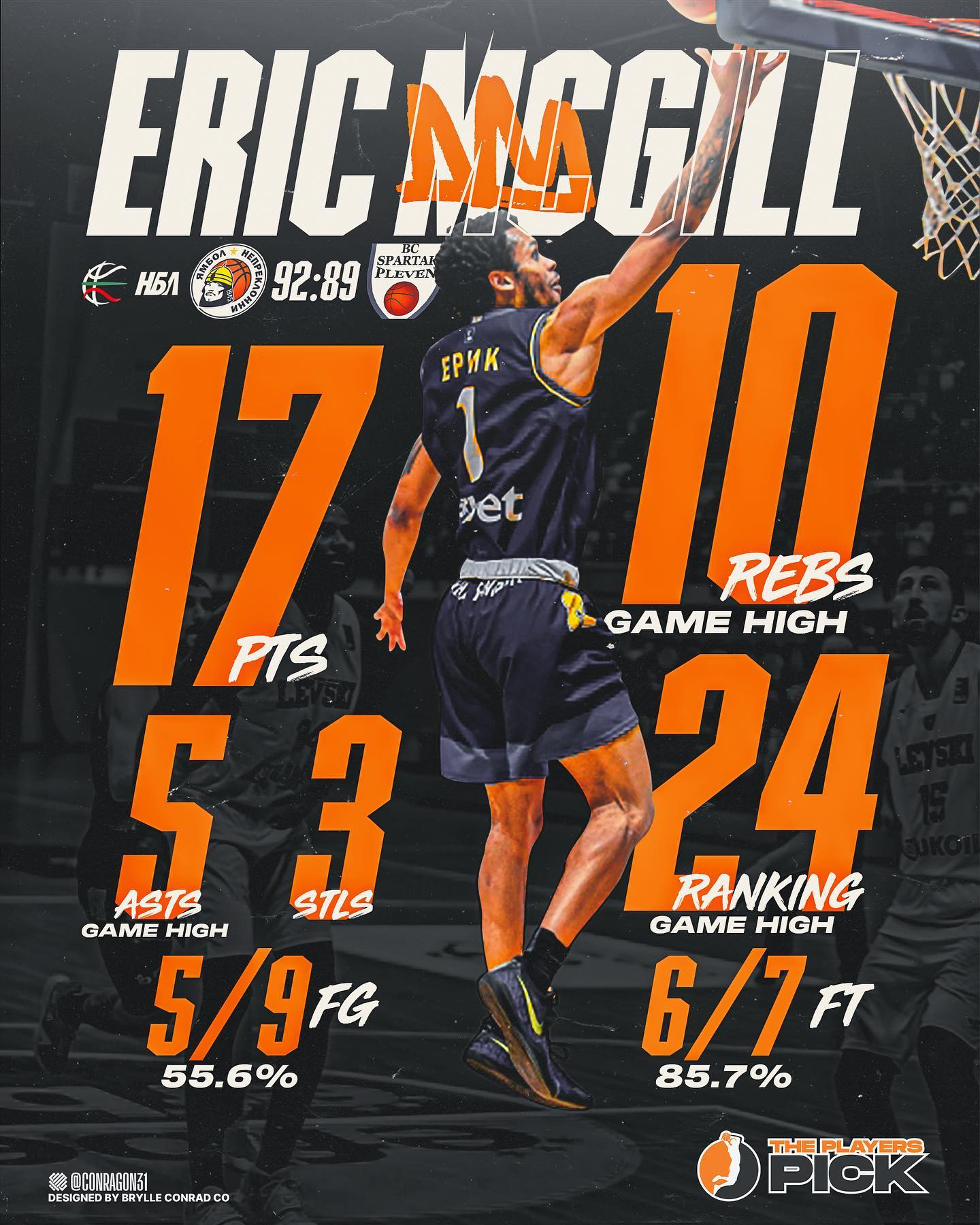 Top class Eric McGill vs Spartak (17 points -10 boards – 5 assists – 3 steals)!