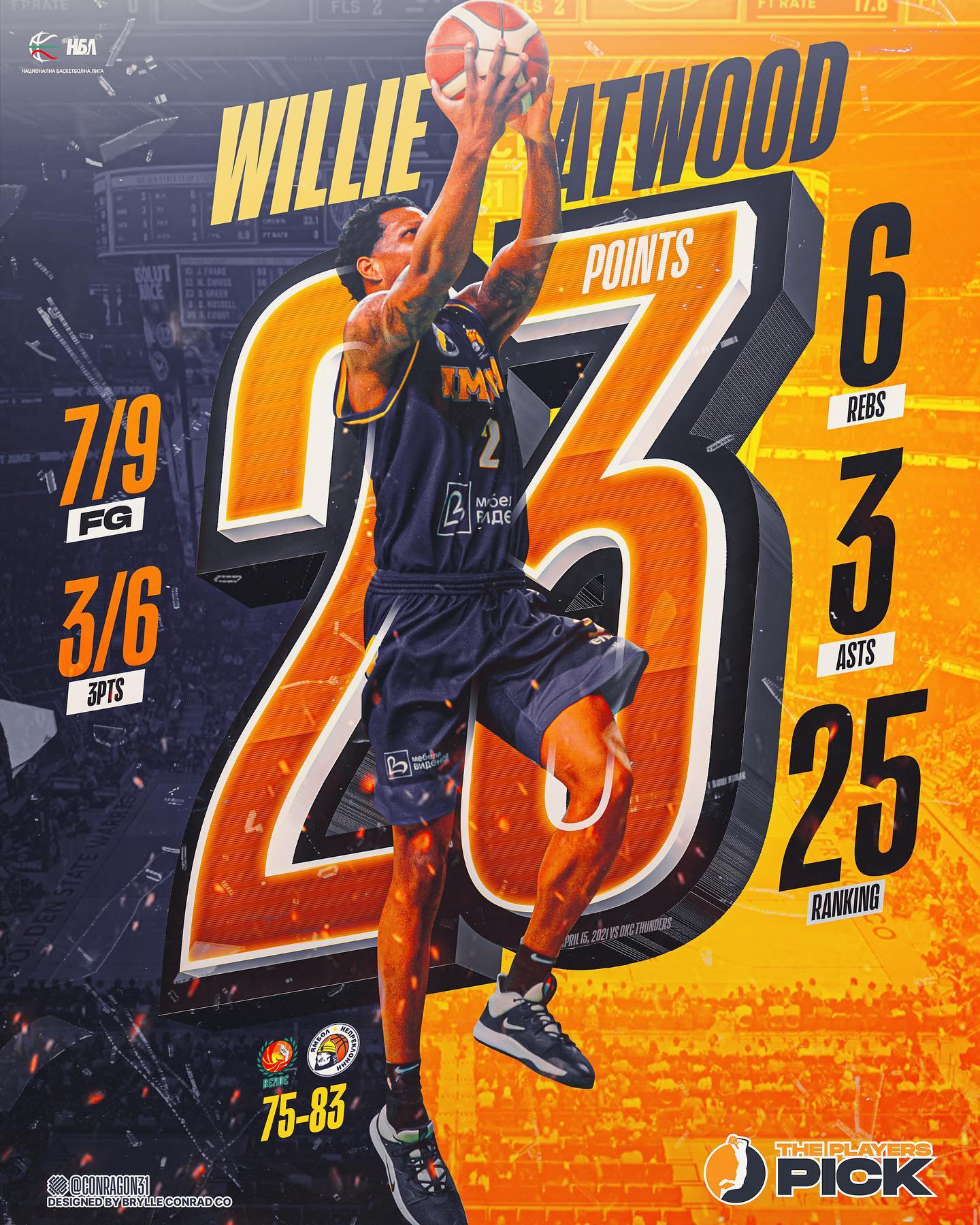 Willie Atwood led Yambol to Playoffs with 23 points & 25 ranking vs Beroe!