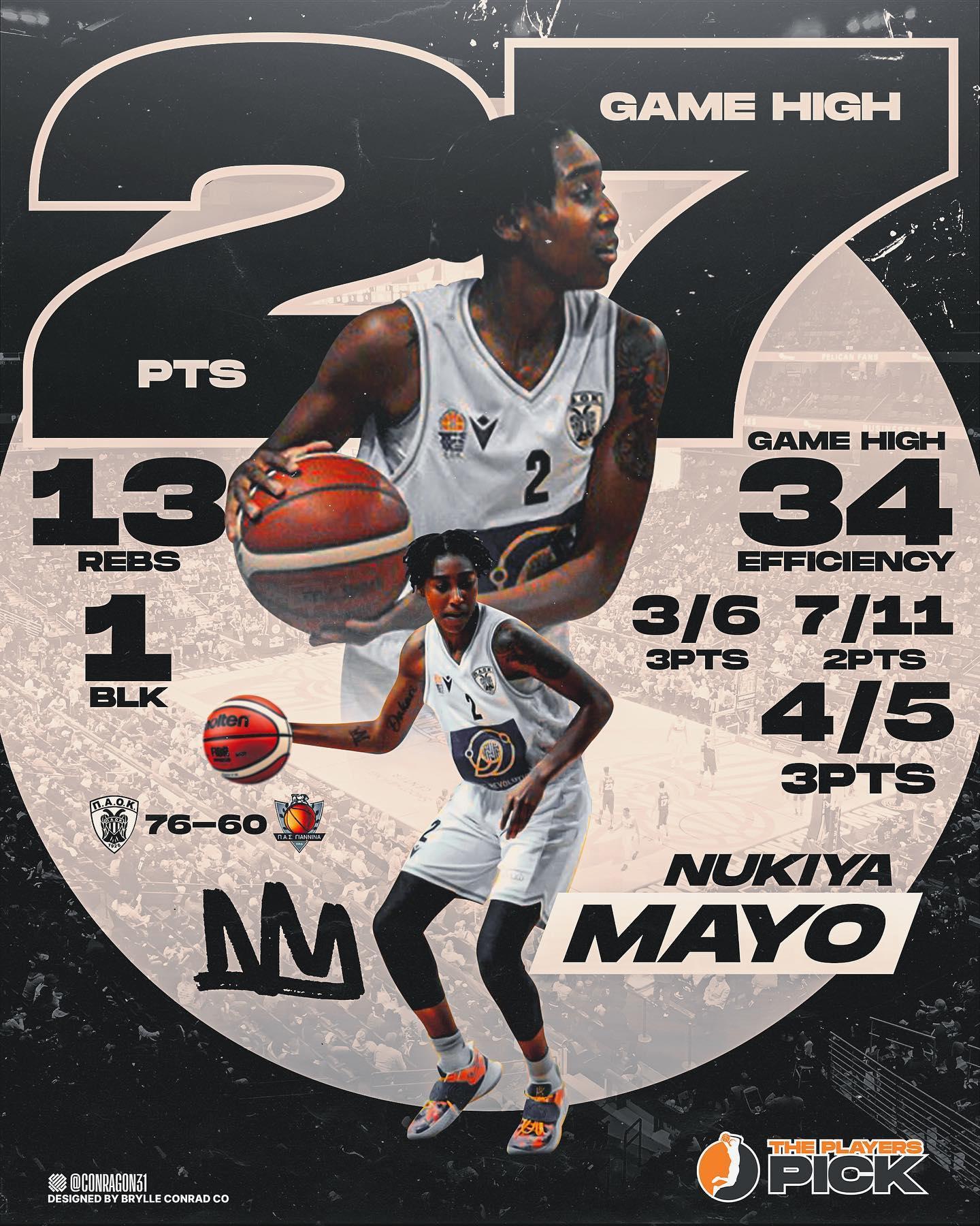27 points & 13 rebounds vs PAS Giannina for league leader Nukiya Mayo!
