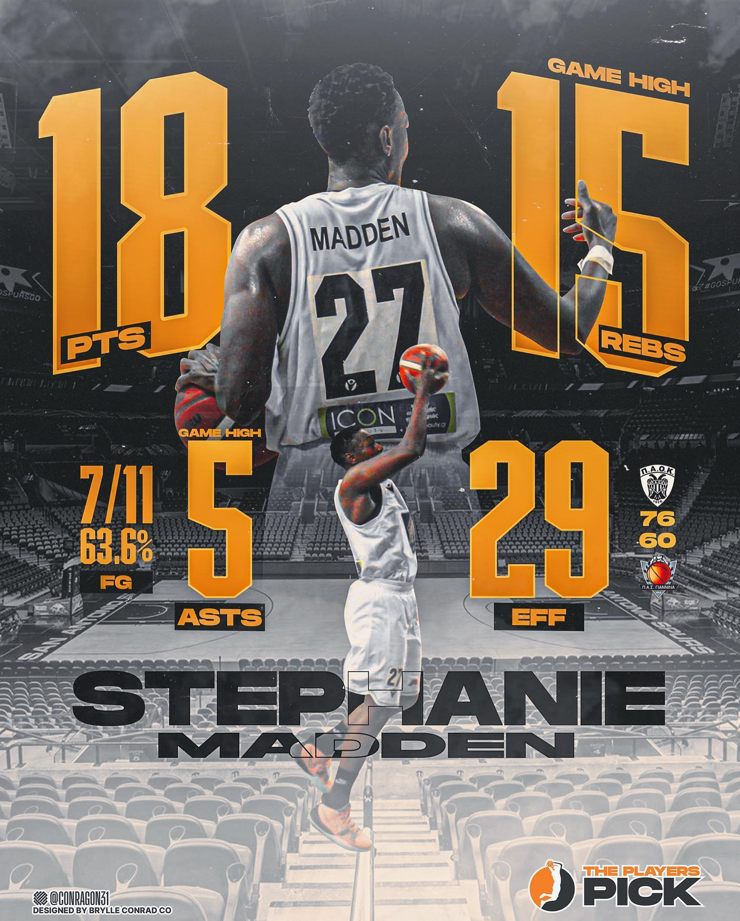 18 points & 15 rebounds for Stephanie Madden vs PAS!