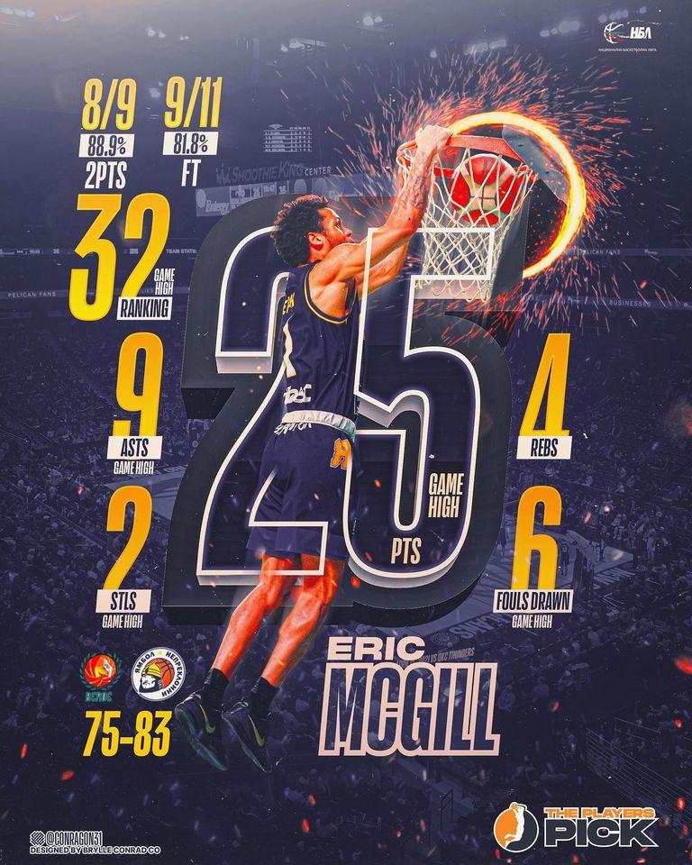 Sensational Eric McGill had 25 points & 9 assists vs Beroe in NBL!