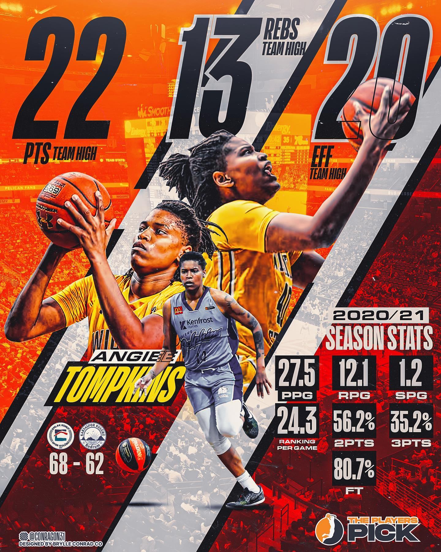 22 points & 13 rebounds for Angela Tompkins vs Emlak Konut in Turkey!