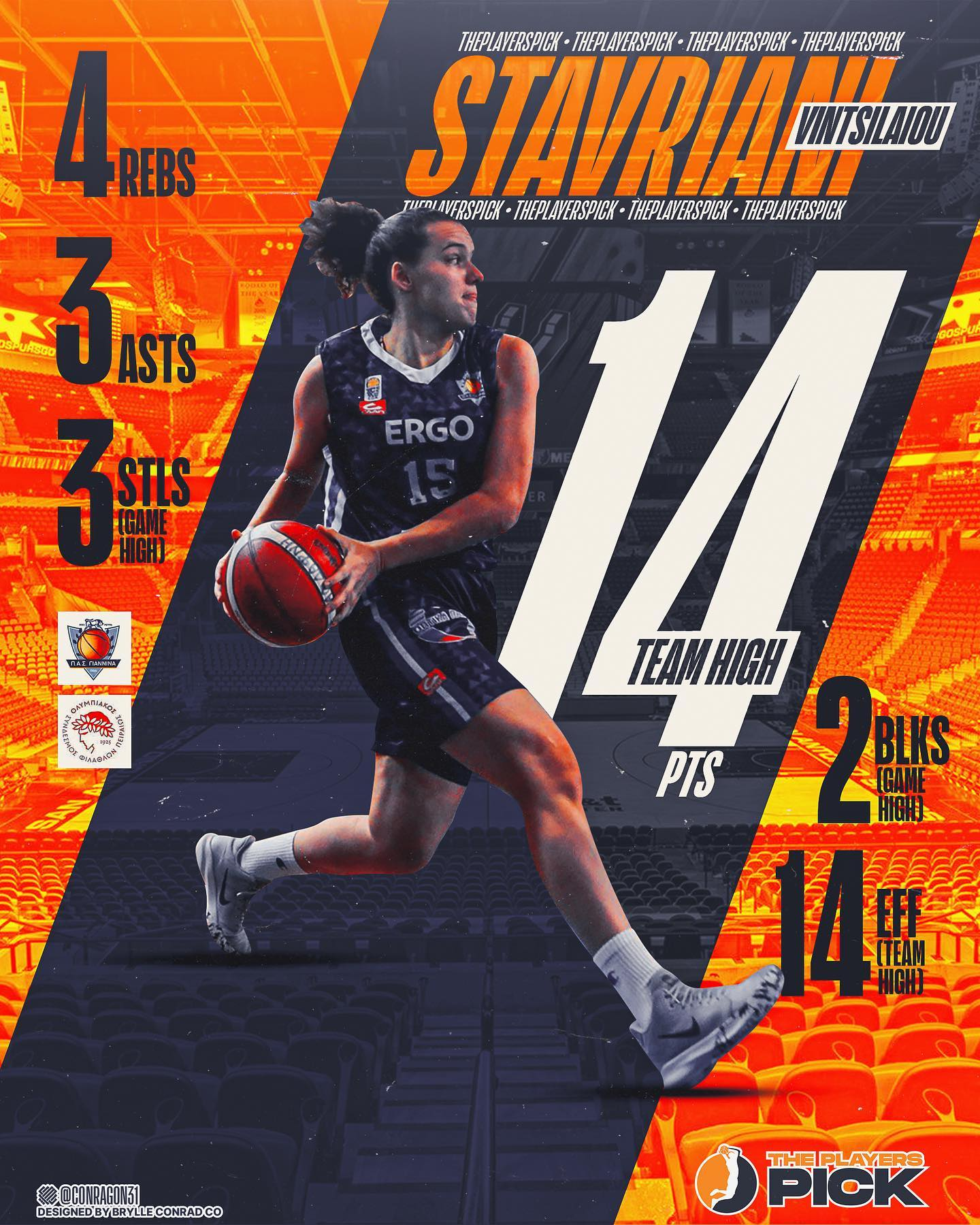 Stavriani Vintsilaiou was the Top Performer of her team vs Olympiacos!