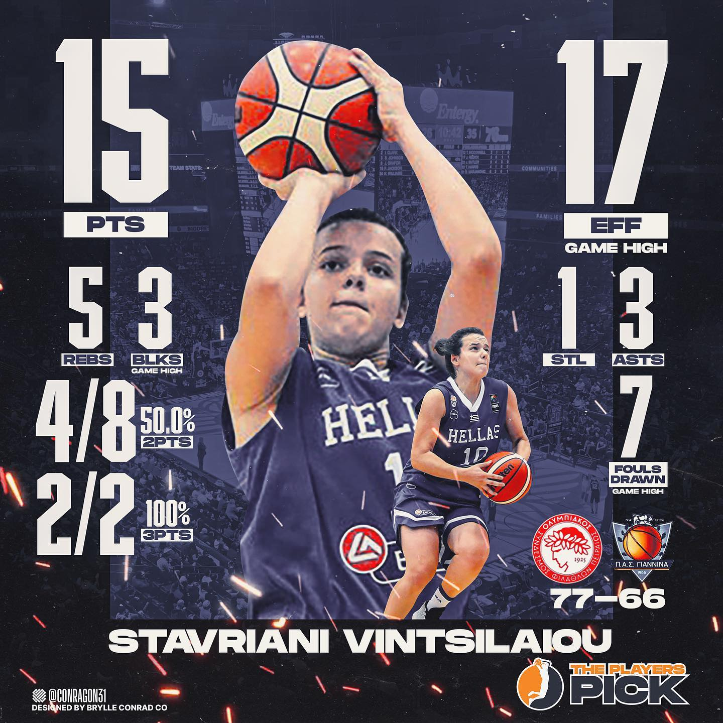 Stavriani Vintsilaiou was the MVP of the game between Olympiacos & PAS!