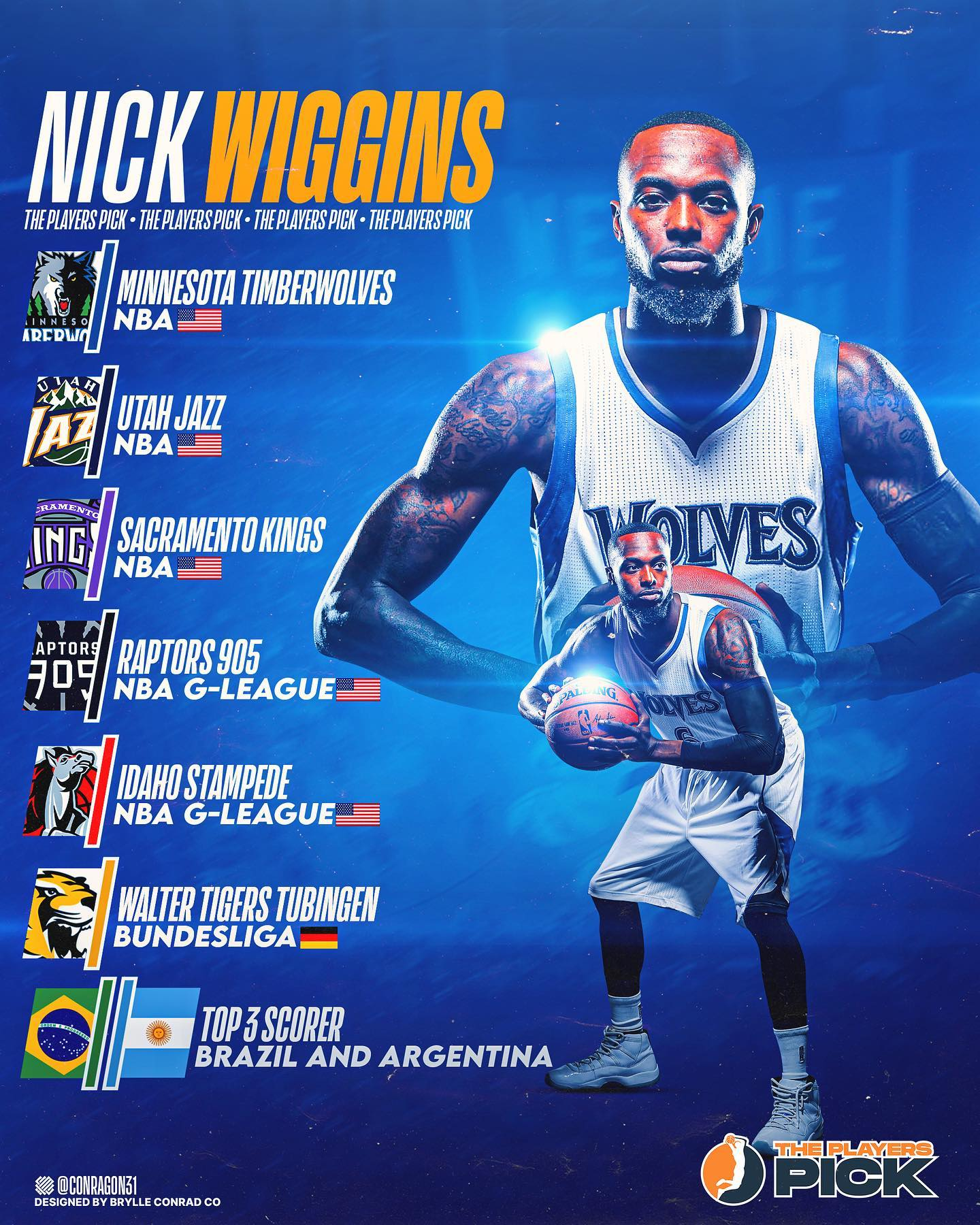 Former NBAer Nick Wiggins basketball journey