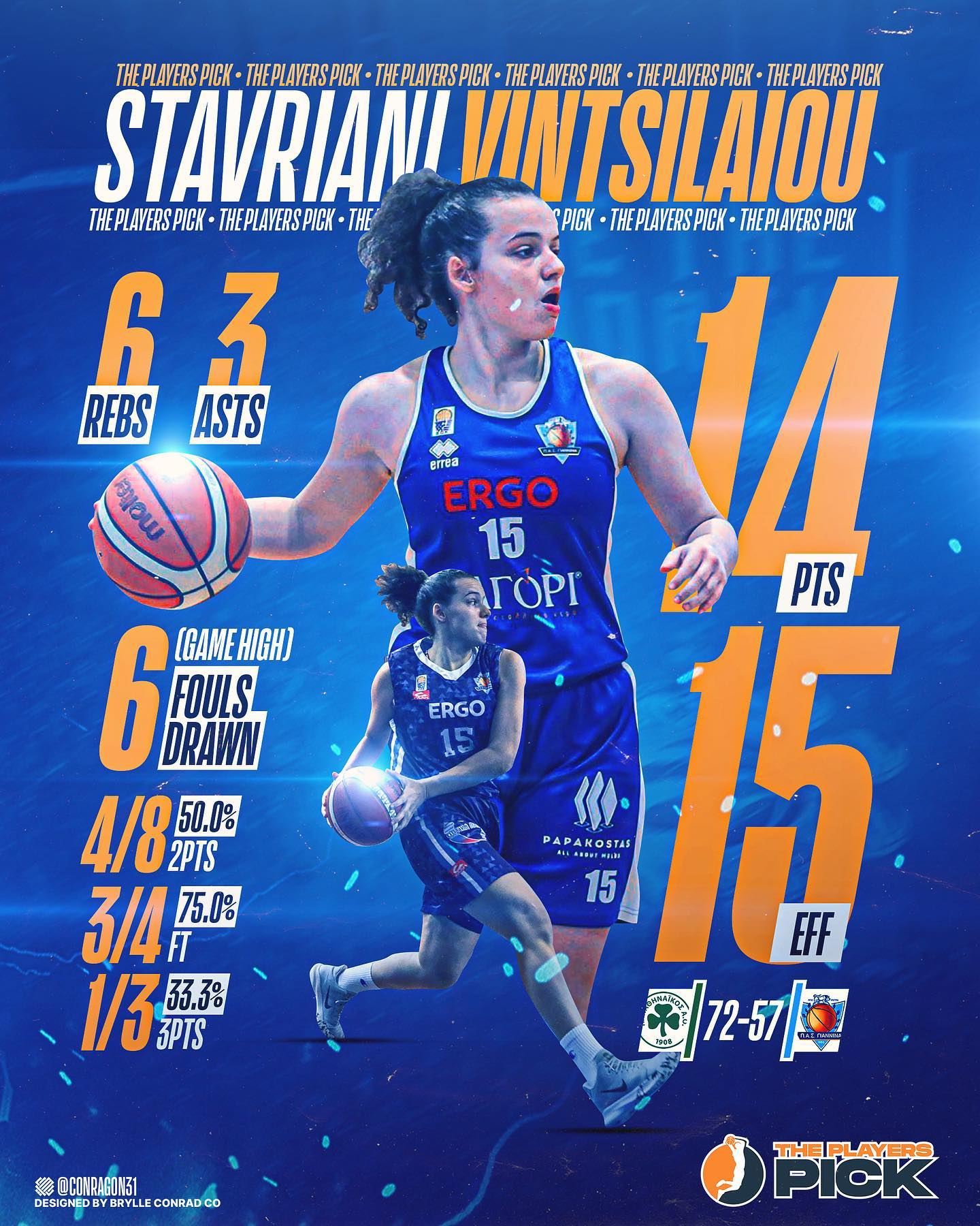 Stavriani Vintsilaiou had a great performance vs Panathinaikos in Greece!