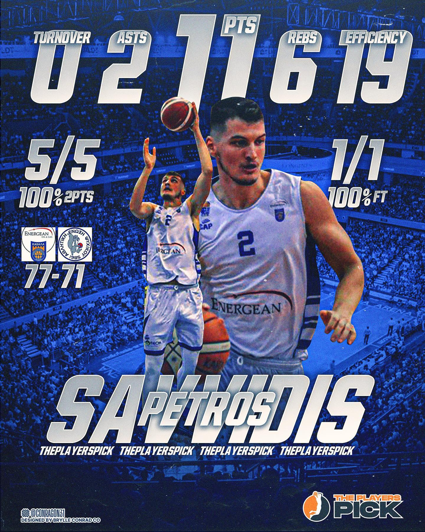 Savvidis is on fire since Greek League restarted! MVP in his team's win over Psychiko!