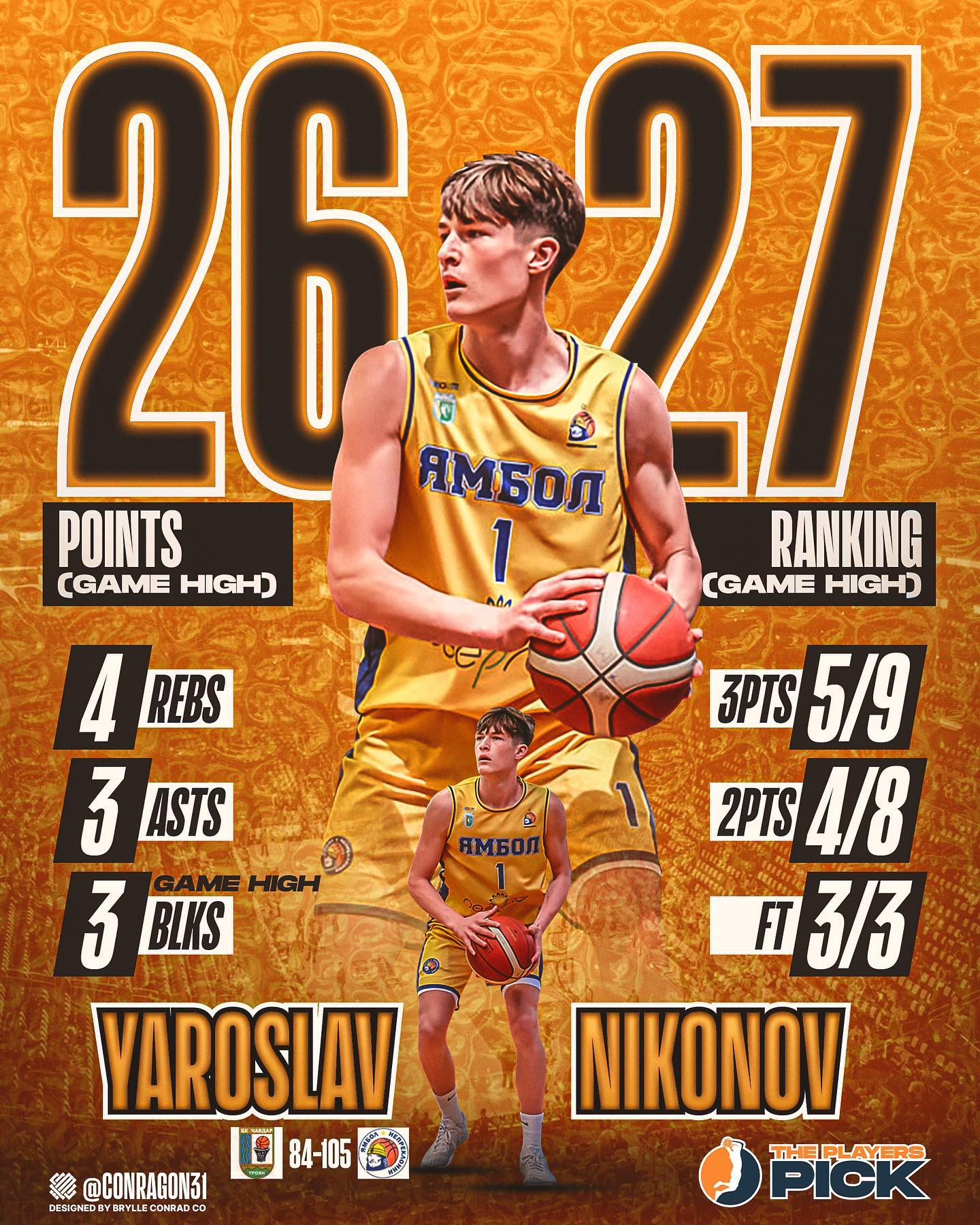 Wonderkid Yaroslav Nikonov keeps shining with 26 points vs Troyan!